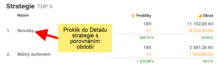 Proklik do Detailu strategie z Reportu